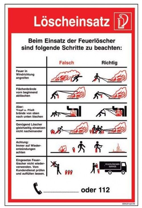 Göckler Löscheinsatz: falsch/richtig -Schild 200 x 300 mm