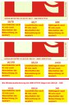 Hier klicken zur Auswahl von Göckler Flucht-Rettungswegzeichen-Schild ISO 7010 , in 300x150 mm in verschiedenen Materialien